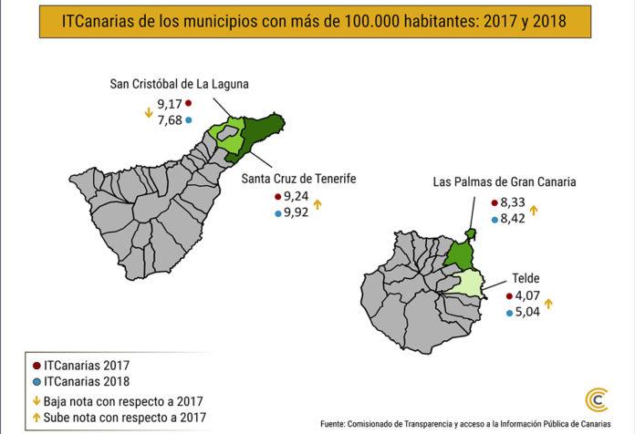 Mapa municipios +100000 hab ITCanarias 2017 y 2018. Cedida. NOTICIAS 8 ISLAS.