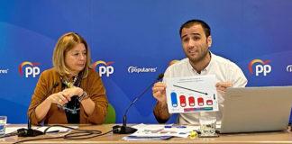 Pepa Luzardo, informó hoy que presentarán una enmienda a la totalidad de los presupuestos. Cedida. NOTICIAS 8 ISLAS.