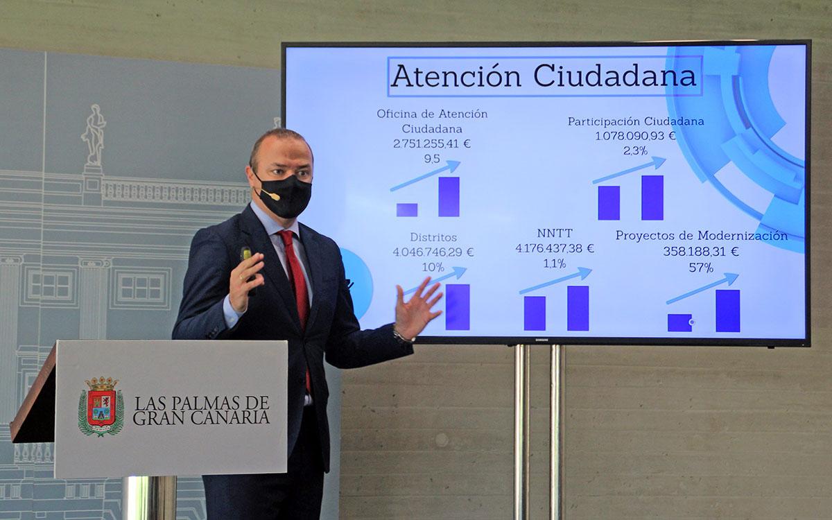 El Ayuntamiento de Las Palmas presenta un presupuesto de 450 millones de euros